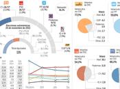 Encuesta Report Cataluña: hunde pocos días Diada