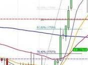 camino diario trading: (04/09/2014) Remontando