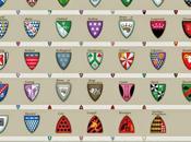 Escudos armas casas Westeros