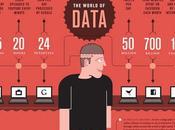 Mundo Internet datos generamos