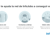 Cómo crear propia contactos para encontrar empleo Infojobs