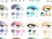 Ideas combinación colores maquillaje ojos.