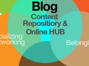 ¿Qué conseguimos creación contenidos propios?