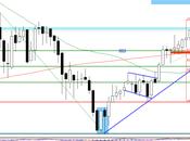 Mercados financieros. Comentario mercado Ibex 24/09/2014