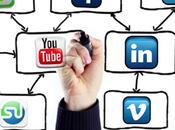 importancia Marketing Redes Sociales