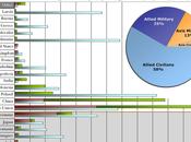Habilita configuración intereses google analytics