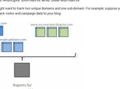 Trackear subdominios Google Analytics