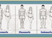 Tipos Cuerpo