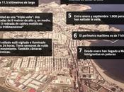 Reportaje multimedia: Melilla, encima valla #traslavalla