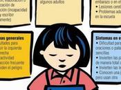 Dislexia: Problema Comunicación