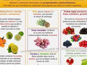 Frutas anticancerígenas #Infografía #Salud #Alimentación