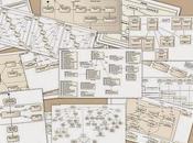 Estructura: Diagrama clases