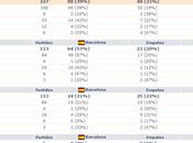 Seguir vivo Real Madrid Barcelona Clásico 2014