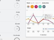 Google lanza Fit, aplicación móvil Android para seguimiento actividad física