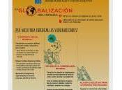 Fomento progreso: Bienes mundiales acción colectiva