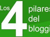 cuatro pilares blogging