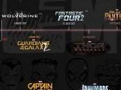 Infografía toda cronología próximos estrenos basados Marvel