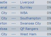 Calendario Liga Premier fecha 2014-2015