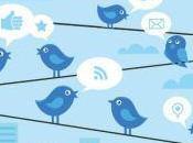 Cómo crear tweet perfecto