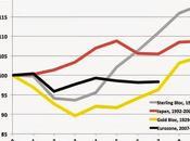 economía europea está derrumbando