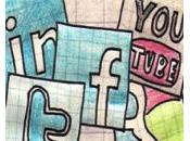 ¿Por empresas vigilan redes sociales?