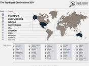 mejores países para trabajar vivir
