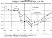 Cambios desigualdad, económica política