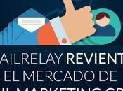 Mailrelay revienta mercado Email Marketing Gratis