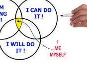 capacidad accion como herramientas poder