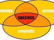 Cuatro factores encaminan exito