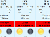 Meteorologia para dhabi 2014