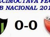 Martín Juan:0 Colón:0 (Fecha 18°)