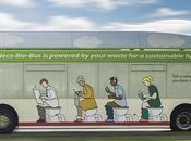 Biobús caca-bus: autobús impulsado heces humanas