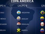 sortearon grupos Copa América Chile 2015