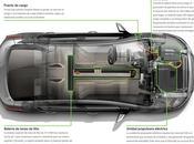 General Motors anuncia evolución sistema Voltec