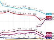 PSOE, partido encubierto