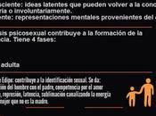 Infografía Psicoanálisis