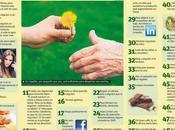 maneras hacer feliz alguien #Infografía #Curiosidades #Consejos