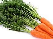 Complementos alimenticios para mejorar vista