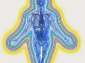 Cuerpos energéticos hombre Cuerpo Mental