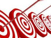 Cinco objetivos para 2015