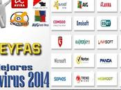 Antivirus mejores 2015