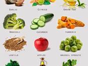 Siete alimentos detox