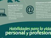 Habilidades profesionales comunicación marketing