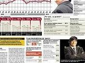 Encuesta nacional urbana ipsos apoyo 9/12 2010