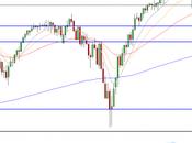 volatilidad marca movimientos mercado