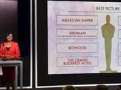 Nominaciones Óscar 2015