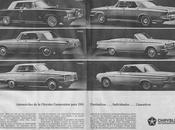 Chrysler modelos 1964
