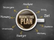 ¿Cómo diseña cuadro mando marketing eficaz?