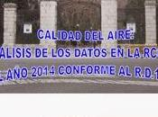 Valladolid: Informe Calidad Aire 2014